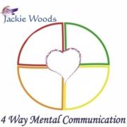 4 way communication massage ce course