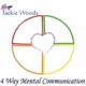 4 way communication massage ce course