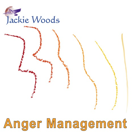 AngerManagement Anger Management